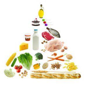 Як визначити, яких вітамінів не вистачає організму